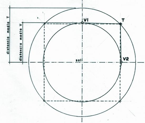 fig 17b
