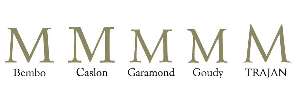 Diversos casos de la construcción de la letra M.