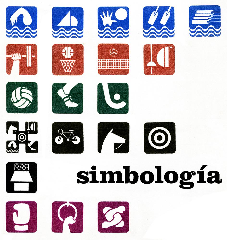 Fig. 6. Pictogramas diseñados por Jesús Vírchez para identificar los eventos deportivos.