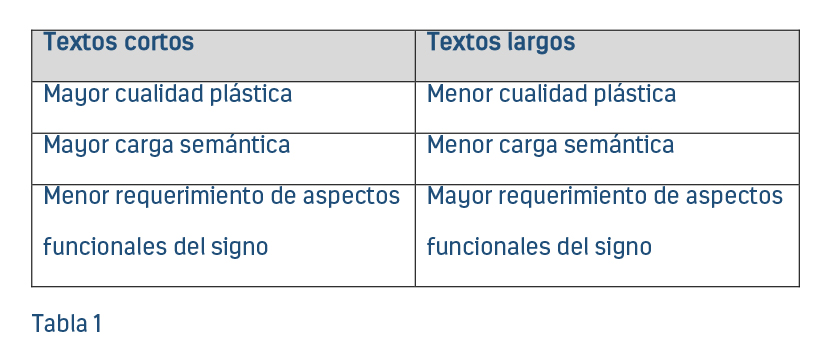 Tabla-1-Textos-cortos