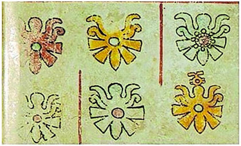 Mariposas en el Códice Becker (Foja 8) en el estilo de la representación de los códices de la tradición Mixteco-Puebla del posclásico.