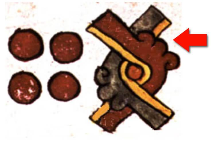 Símbolo de Nahui Ollin asociado al quinto sol o sol de movimiento de tierra o temblor o terremoto se observan cuatro (Nahui) círculos o cuentas y el símbolo de movimiento (Ollin). La flecha señala el diseño que refiere a una piedra (Tetl) que se estilizó en el diseño de Spratling   Imagen tomada del Códice Borgia (Foja 65).
