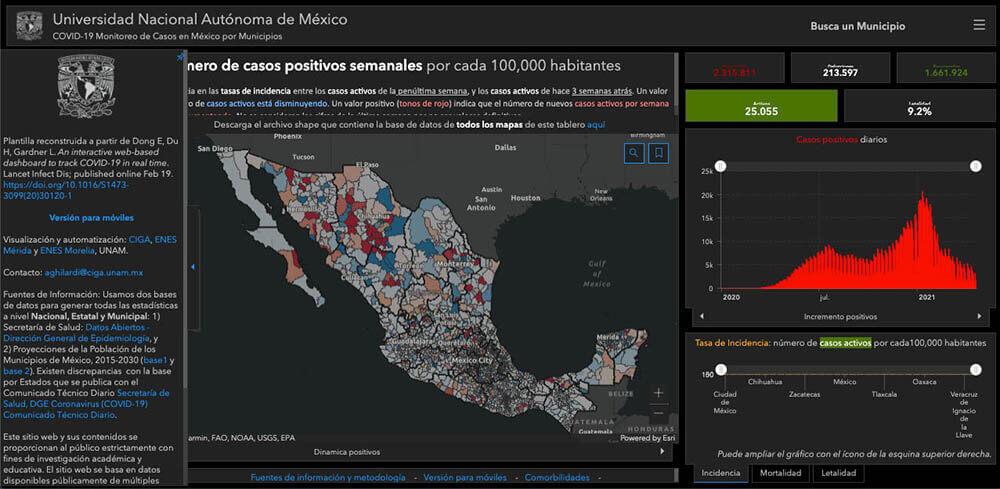 Mapa de la UNAM sobre Monitoreo de Casos en México por Municipios sobre COVID-19. (22 de abril de 2021)  https://www.arcgis.com/apps/dashboards/f0f10e692a814fd8aa8afc7f8575f5d2